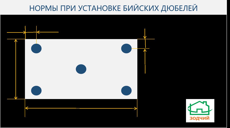 Как рассчитать количество крепежа для утепления фасада